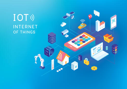 What is the Internet of Things(IoT)?
